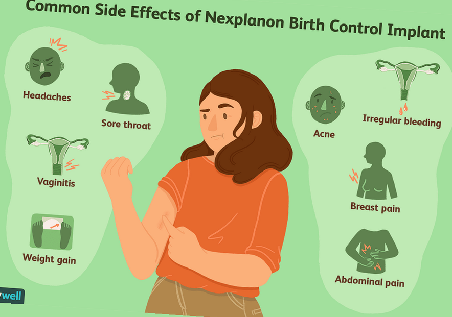 What are birth control pills?